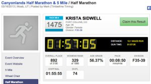 Canyonlands Half Marathon 2013 Krista Miner Sidwell Results