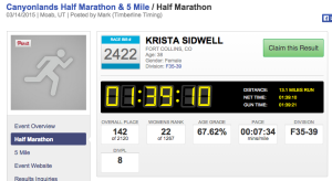 Krista Miner Sidwell 2015 Moab Canyonlands Half Marathon Race Results