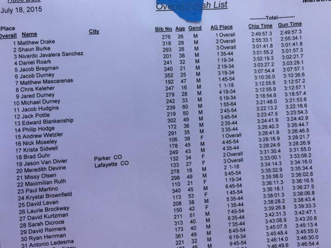 Race Results. I placed 17th overall.